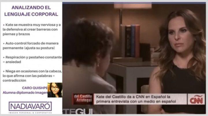 Análisis de Lenguaje Corporal de Kate entrevista CNN